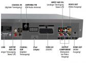 Equipo Integrado AV Loewe Audio Vision
