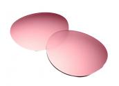Bose Lenses Rondo Style